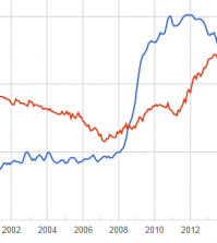 disoccupazione irlanda